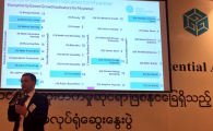 Stakeholder Consultation for Green Growth Potential Assessment of Myanmar